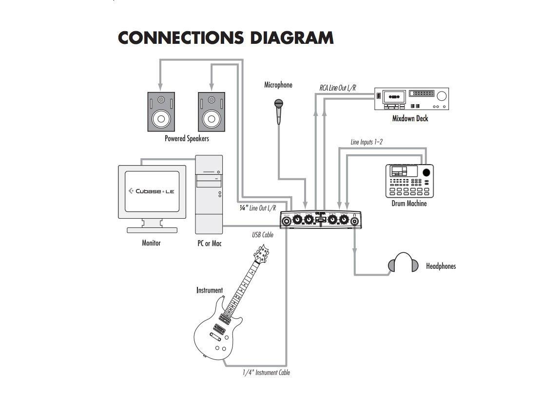 Lexicon ALPHA eksterna zvučna karta (verzija 2.0)